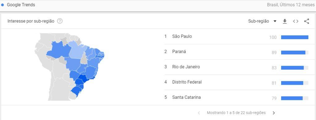 google trends brasil